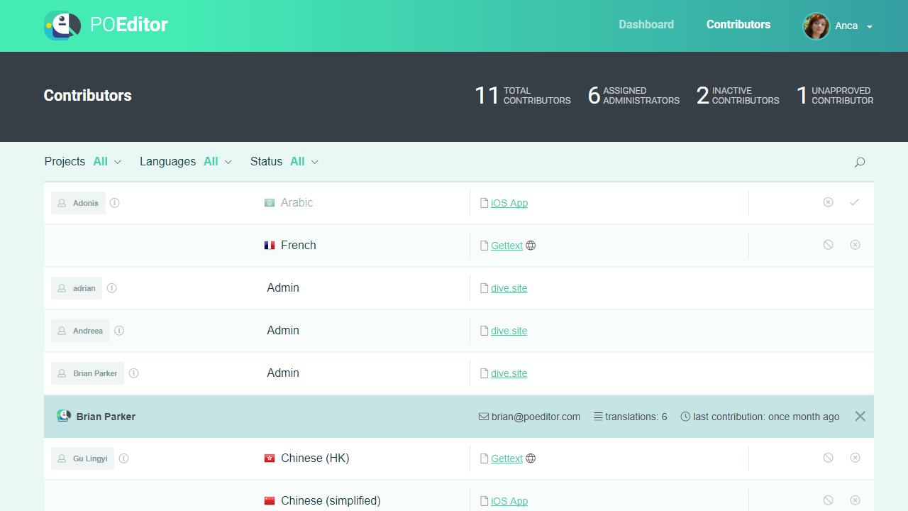 POEditor localization management platform - Contributors page