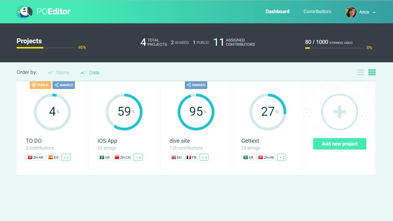 POEditor localization management platform - My projects